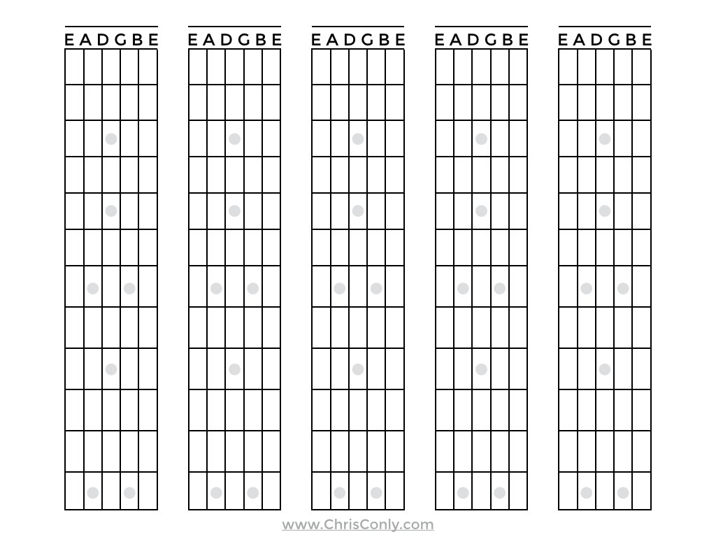 Magic image with printable guitar fretboard